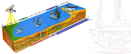 Oil field development today (source: Petroleum Development Technology Guidebook (in Japanese) by the Japan Petroleum Development Association)